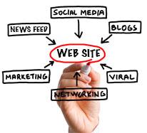 ottimizzazione-sito-internet