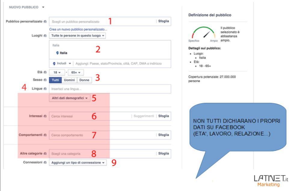 lead generation con facebook